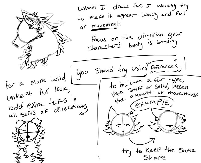 Fur tutorial thingy 1